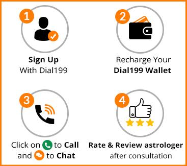 User Steps for Dial199